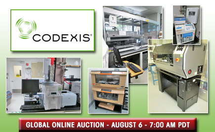 <h1>Codexis Inc.</h1>